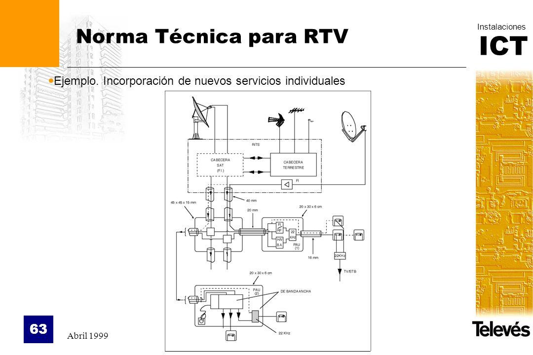 Norma Técnica para RTV Ejemplo. Incorporación de nuevos servicios individuales Abril 1999