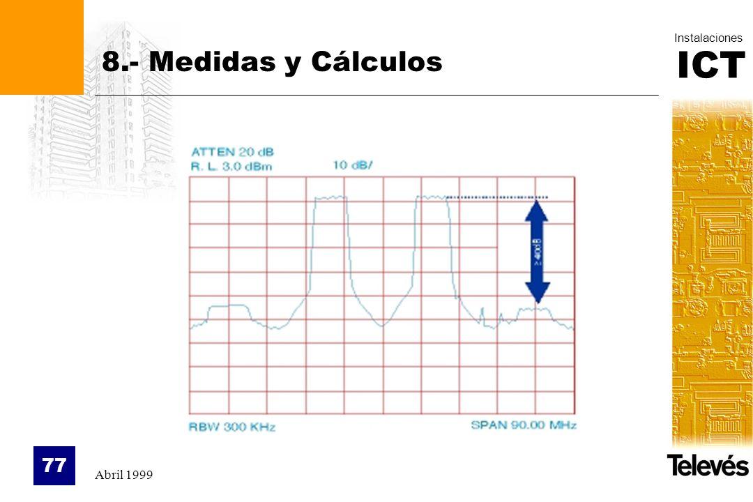 8.- Medidas y Cálculos Abril 1999