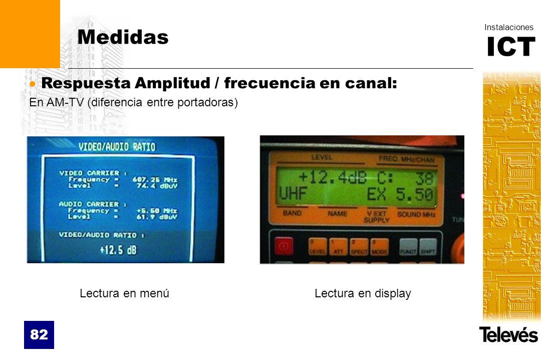 Medidas Respuesta Amplitud / frecuencia en canal:
