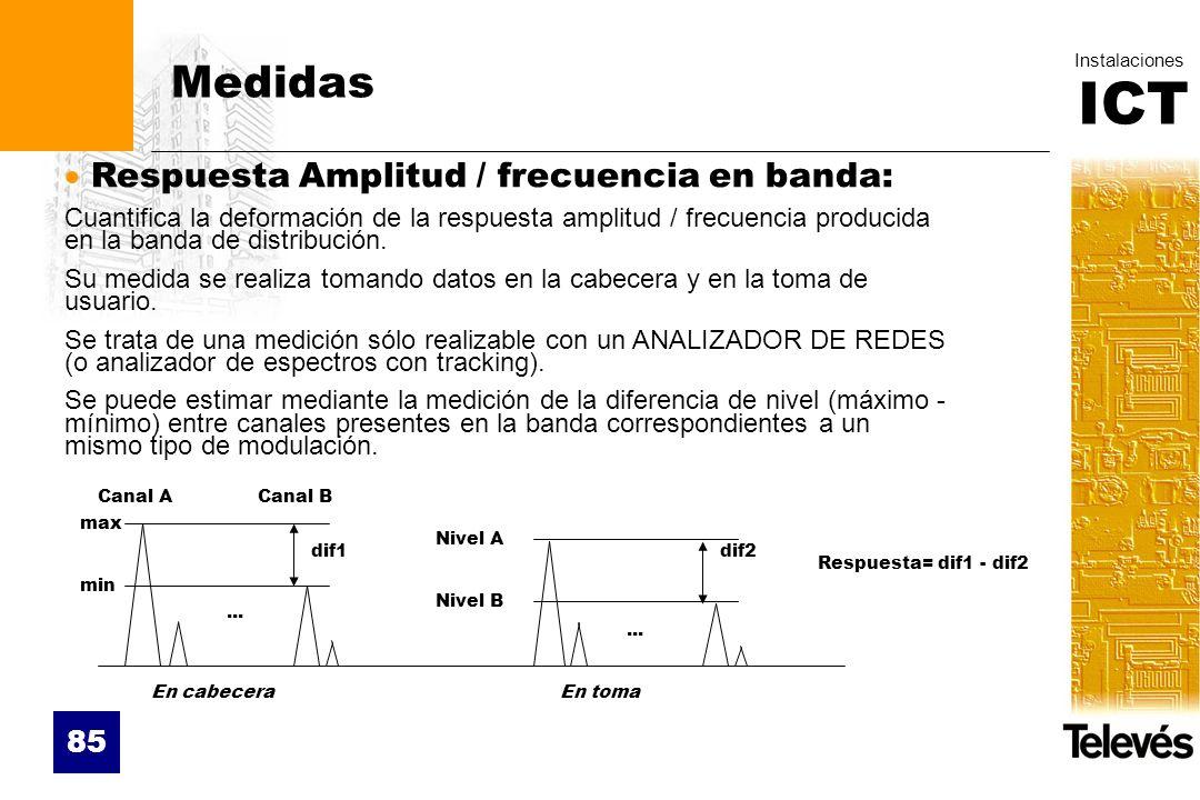 Medidas Respuesta Amplitud / frecuencia en banda: