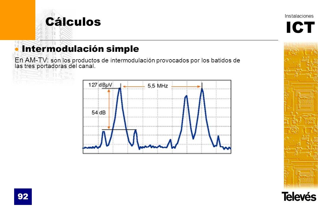 Cálculos Intermodulación simple