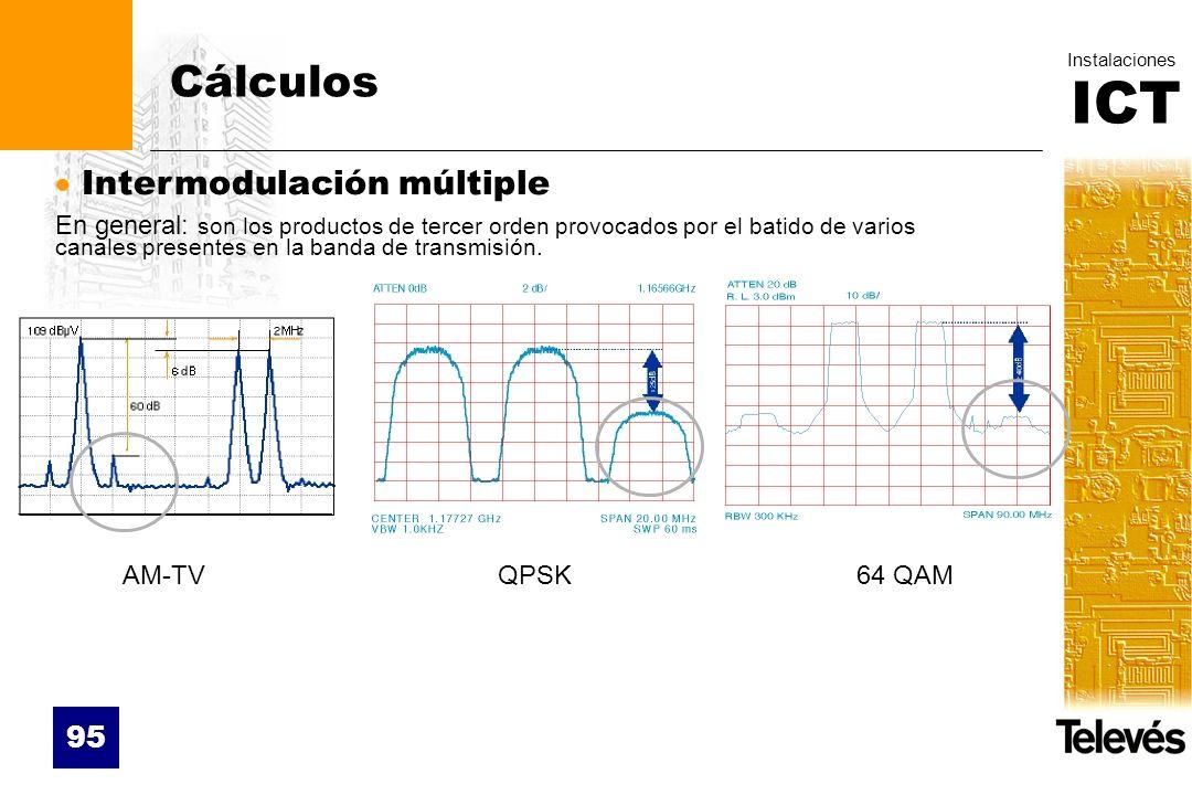 Cálculos Intermodulación múltiple