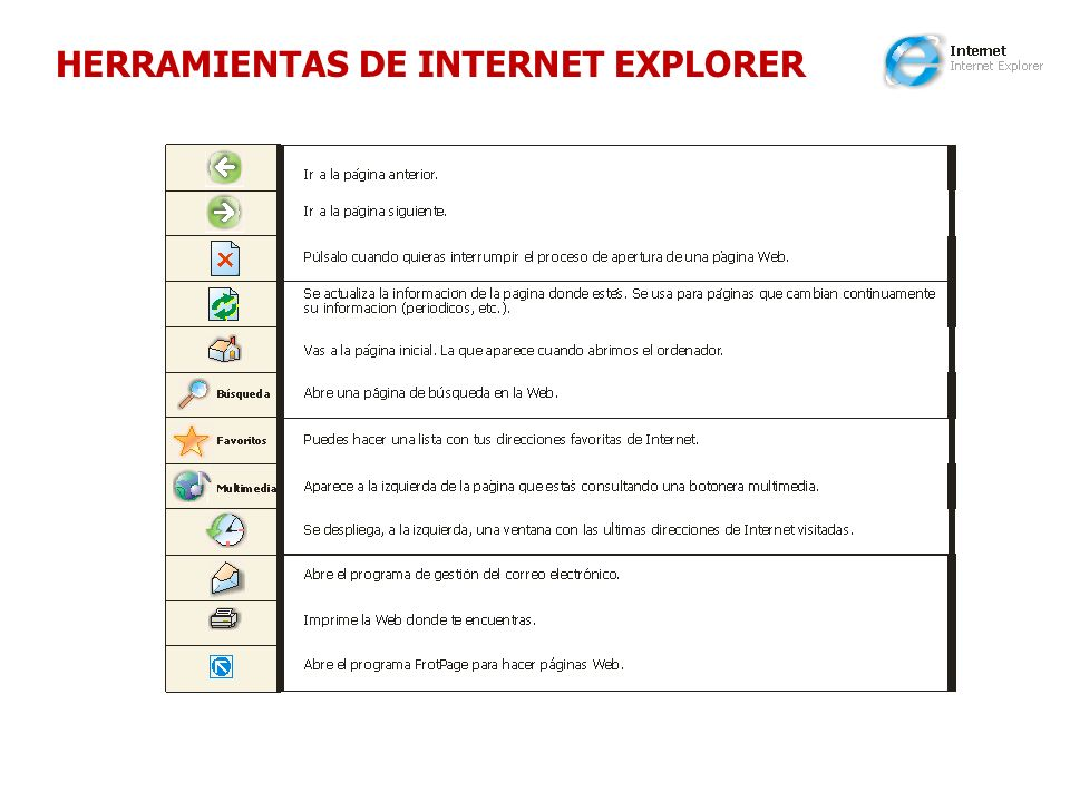 HERRAMIENTAS DE INTERNET EXPLORER