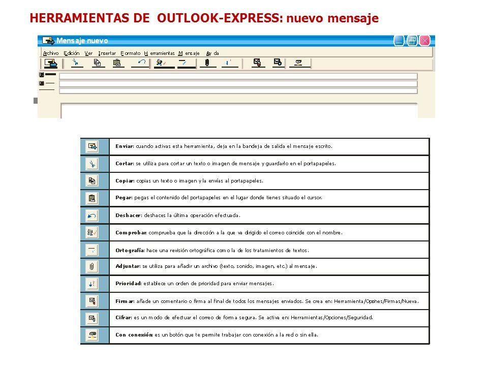 HERRAMIENTAS DE OUTLOOK-EXPRESS: nuevo mensaje