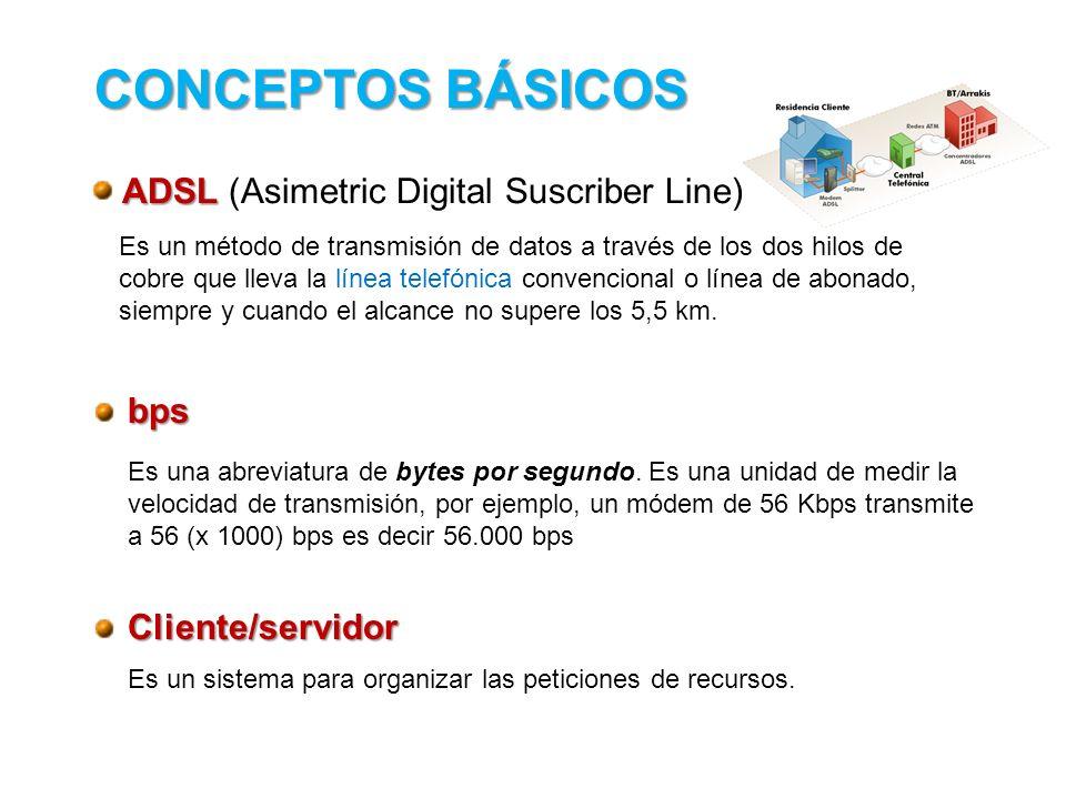 CONCEPTOS BÁSICOS ADSL (Asimetric Digital Suscriber Line) bps