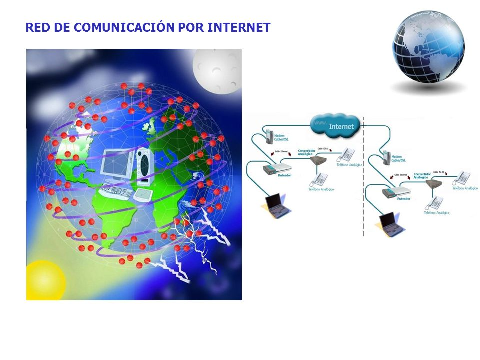 RED DE COMUNICACIÓN POR INTERNET