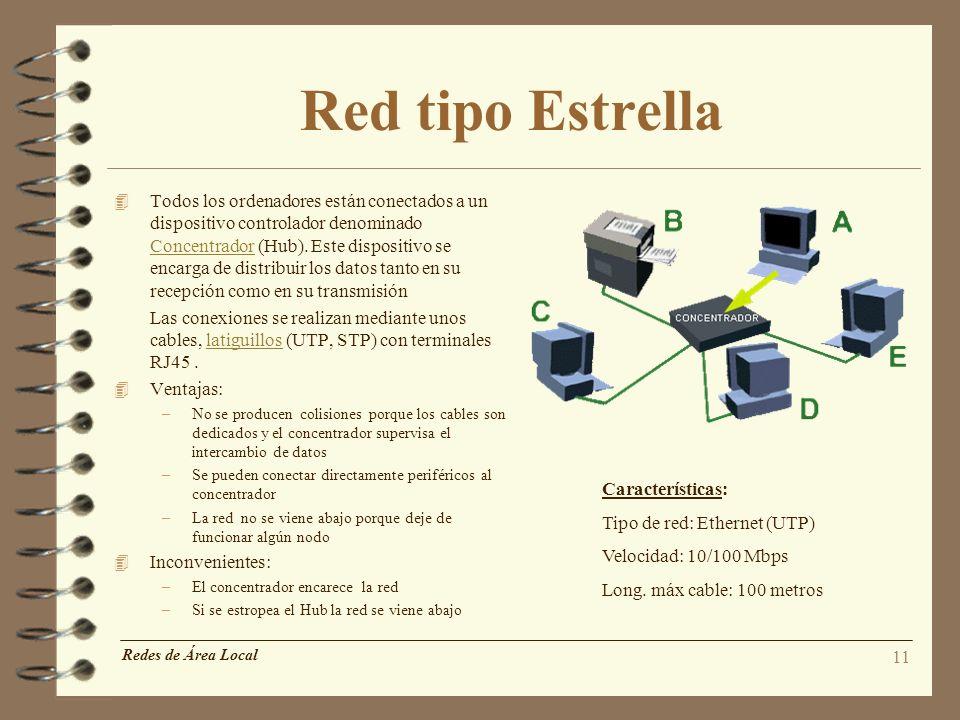 Red tipo Estrella