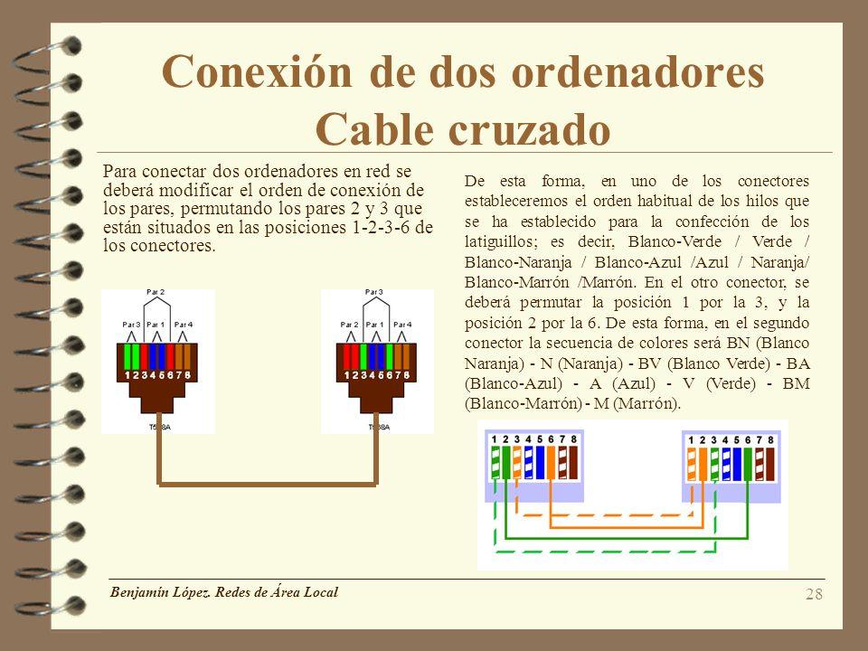 Conexión de dos ordenadores Cable cruzado
