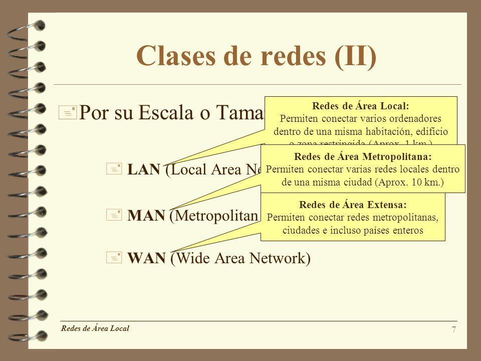 Redes de Área Metropolitana:
