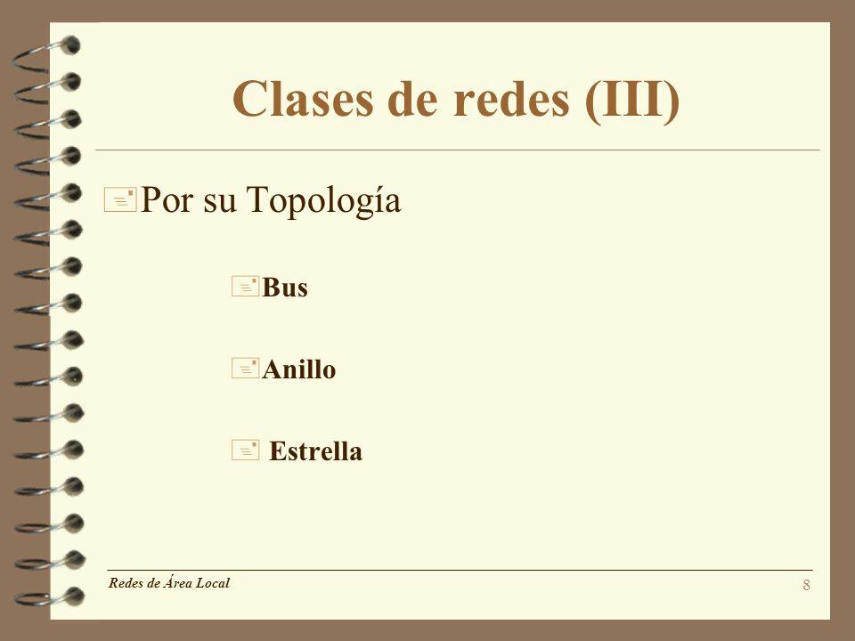 Clases de redes (III) Por su Topología Bus Anillo Estrella