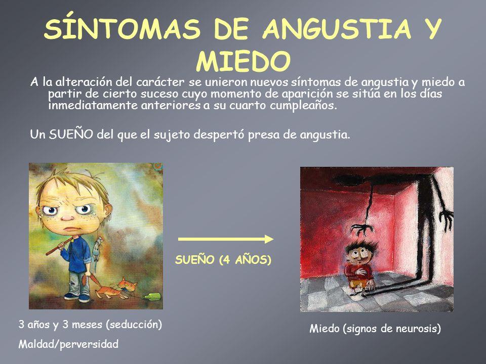 SÍNTOMAS DE ANGUSTIA Y MIEDO