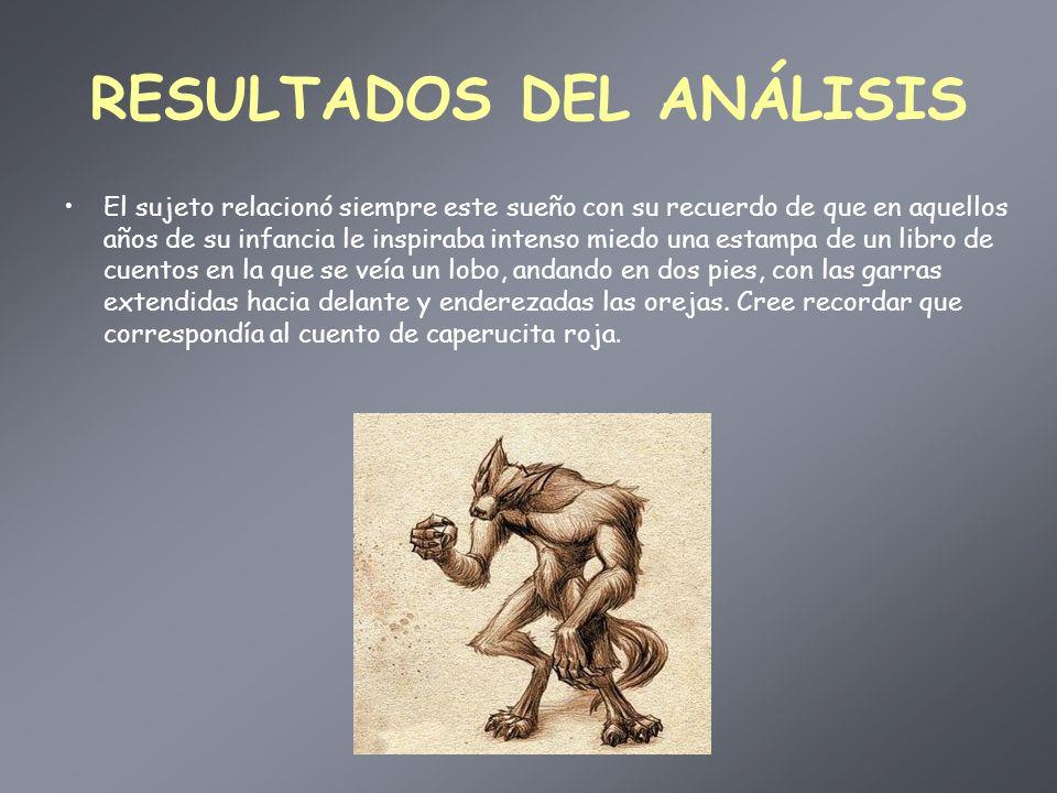 RESULTADOS DEL ANÁLISIS