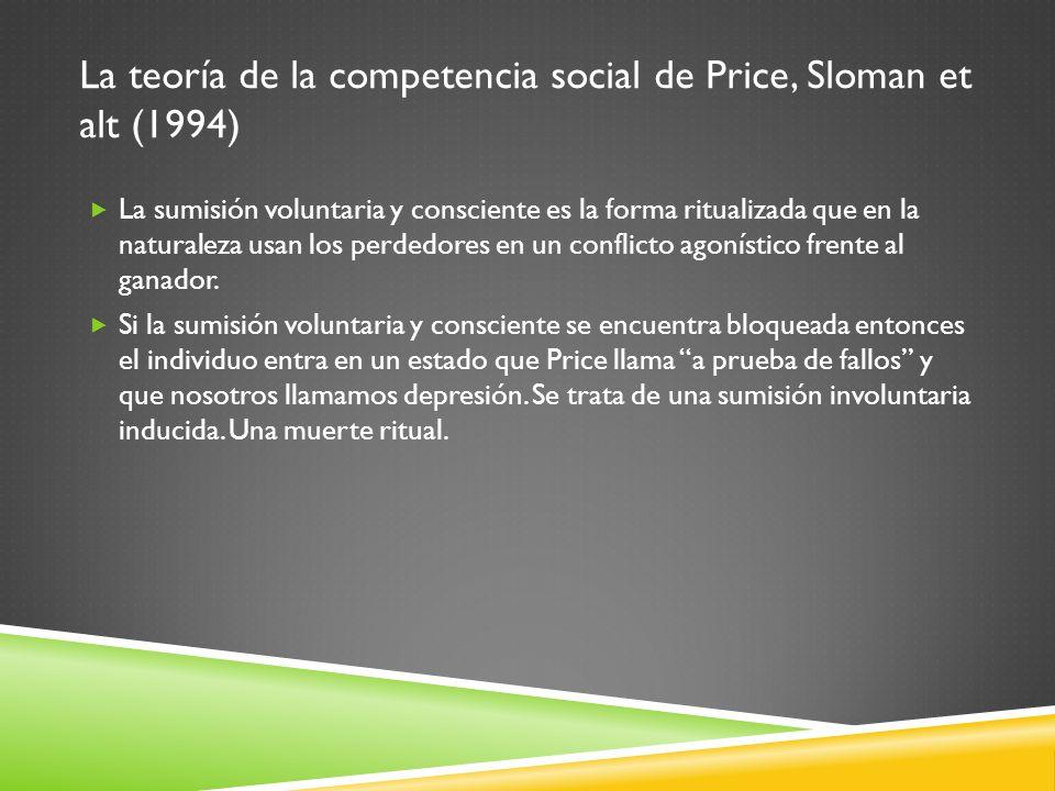 La teoría de la competencia social de Price, Sloman et alt (1994)