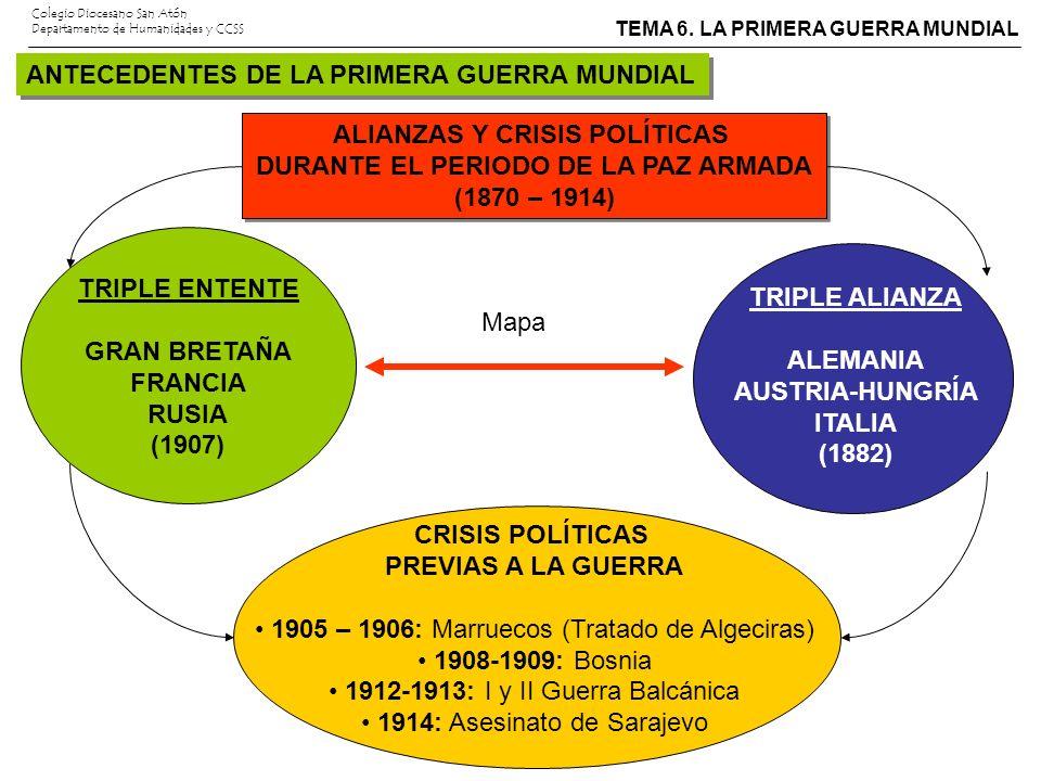 ALIANZAS Y CRISIS POLÍTICAS DURANTE EL PERIODO DE LA PAZ ARMADA