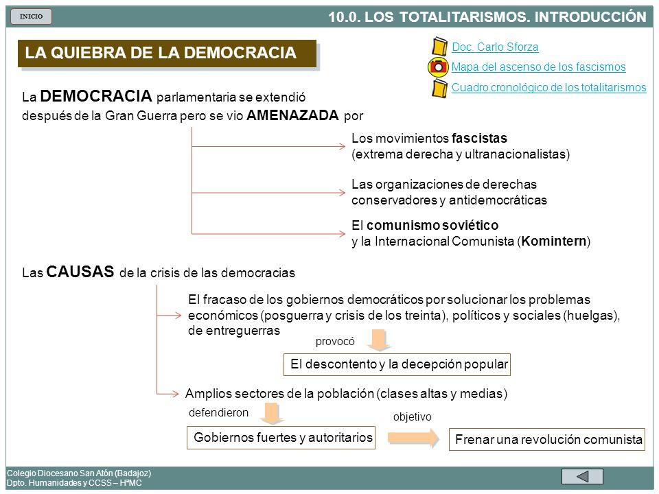 LA QUIEBRA DE LA DEMOCRACIA