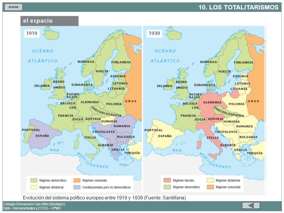 Evolución del sistema político europeo entre 1919 y 1939 (Fuente: Santillana)