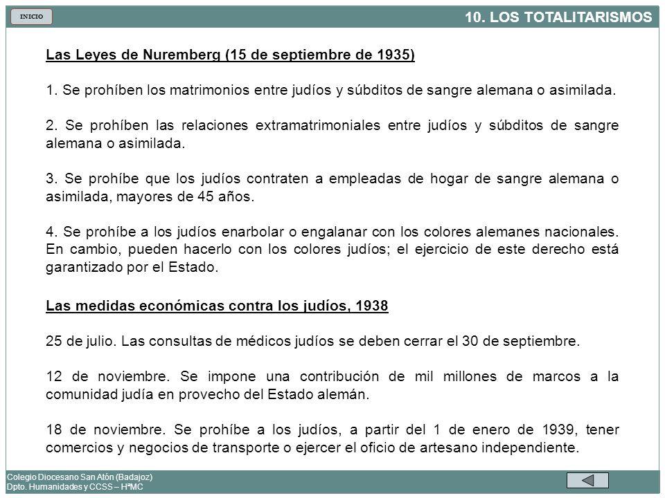 Las Leyes de Nuremberg (15 de septiembre de 1935)