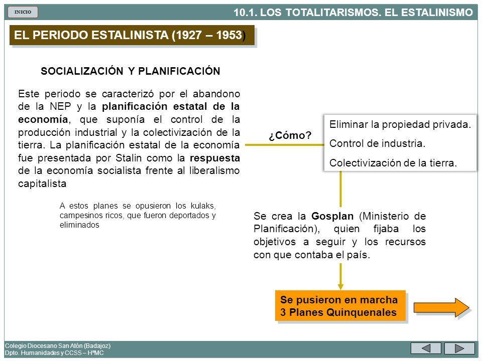 EL PERIODO ESTALINISTA (1927 – 1953)