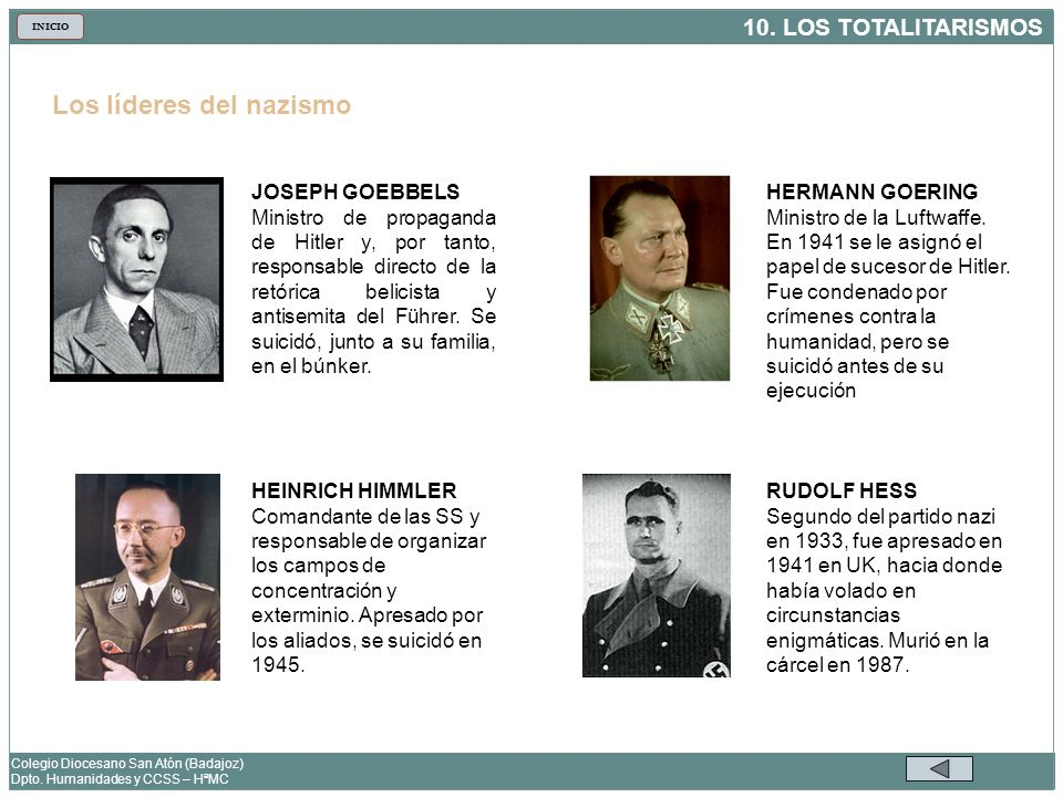 Los líderes del nazismo