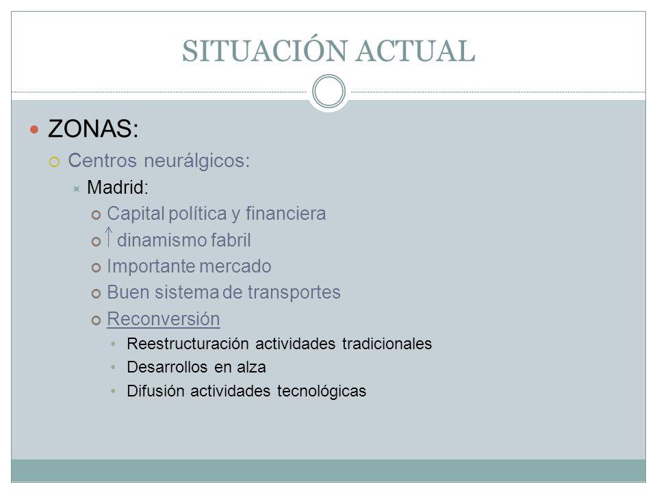 SITUACIÓN ACTUAL ZONAS: Centros neurálgicos: Madrid: