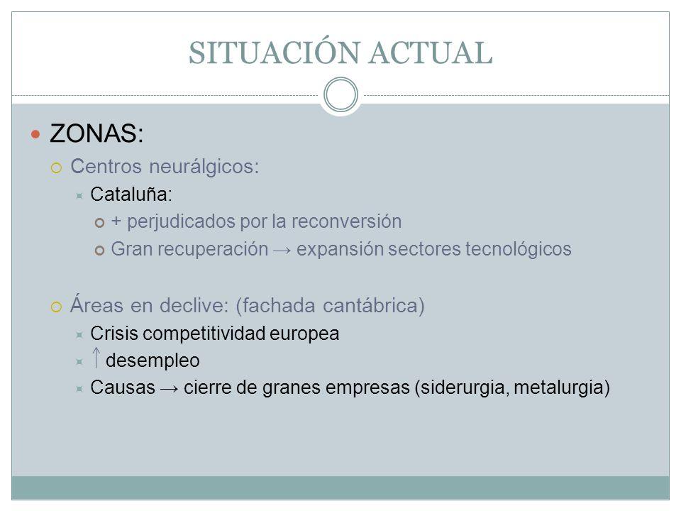SITUACIÓN ACTUAL ZONAS: Centros neurálgicos: