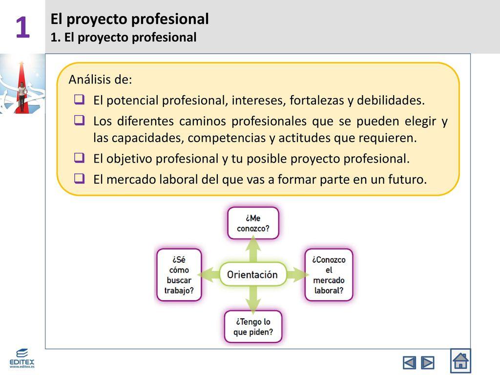 Lujo Reanudar Ejemplos Profesionales Bosquejo - Ejemplo De Colección ...