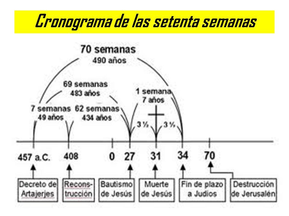 Cronograma de las setenta semanas