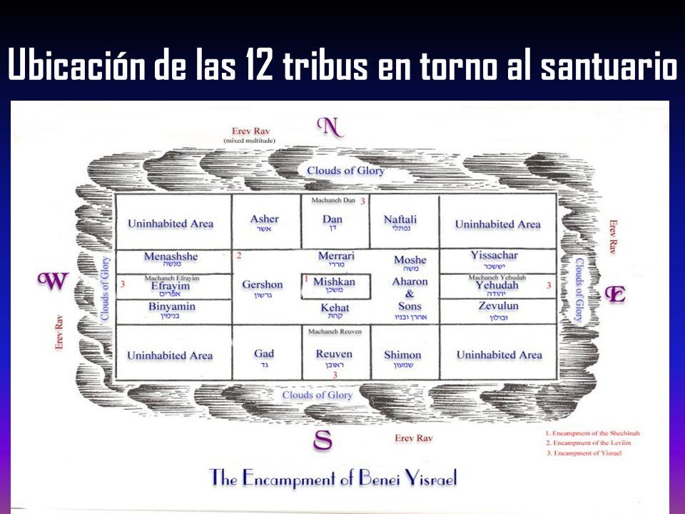 Ubicación de las 12 tribus en torno al santuario