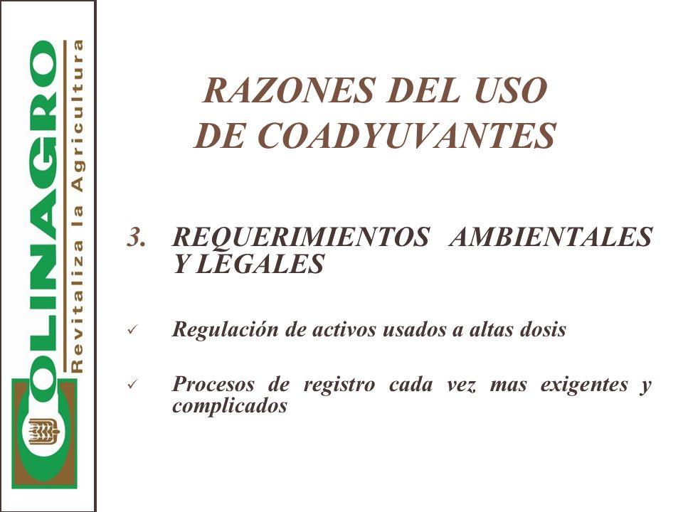 RAZONES DEL USO DE COADYUVANTES