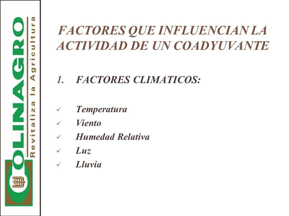 FACTORES QUE INFLUENCIAN LA ACTIVIDAD DE UN COADYUVANTE