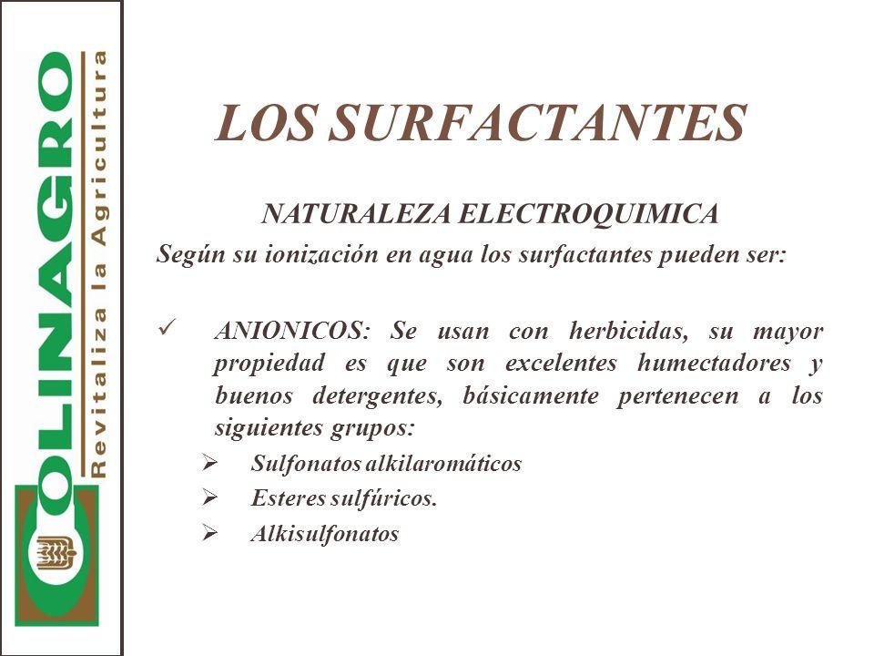 NATURALEZA ELECTROQUIMICA