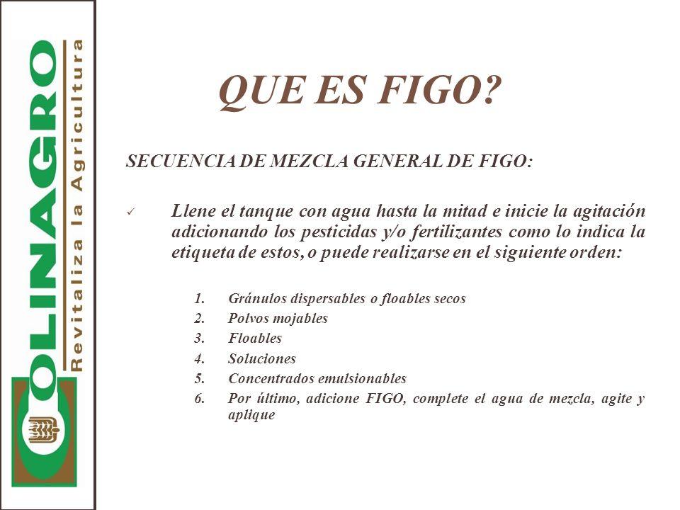 QUE ES FIGO SECUENCIA DE MEZCLA GENERAL DE FIGO: