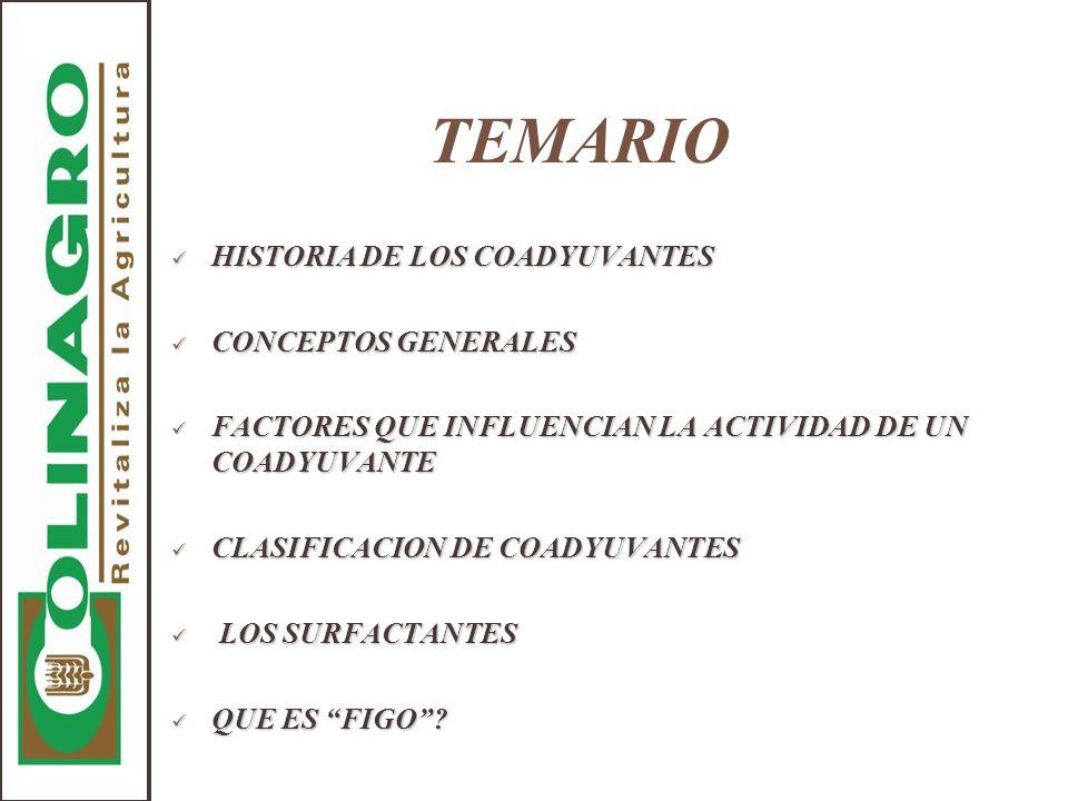 TEMARIO HISTORIA DE LOS COADYUVANTES CONCEPTOS GENERALES