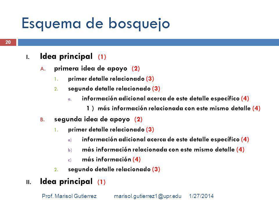 Esquema de bosquejo Idea principal (1) primera idea de apoyo (2)