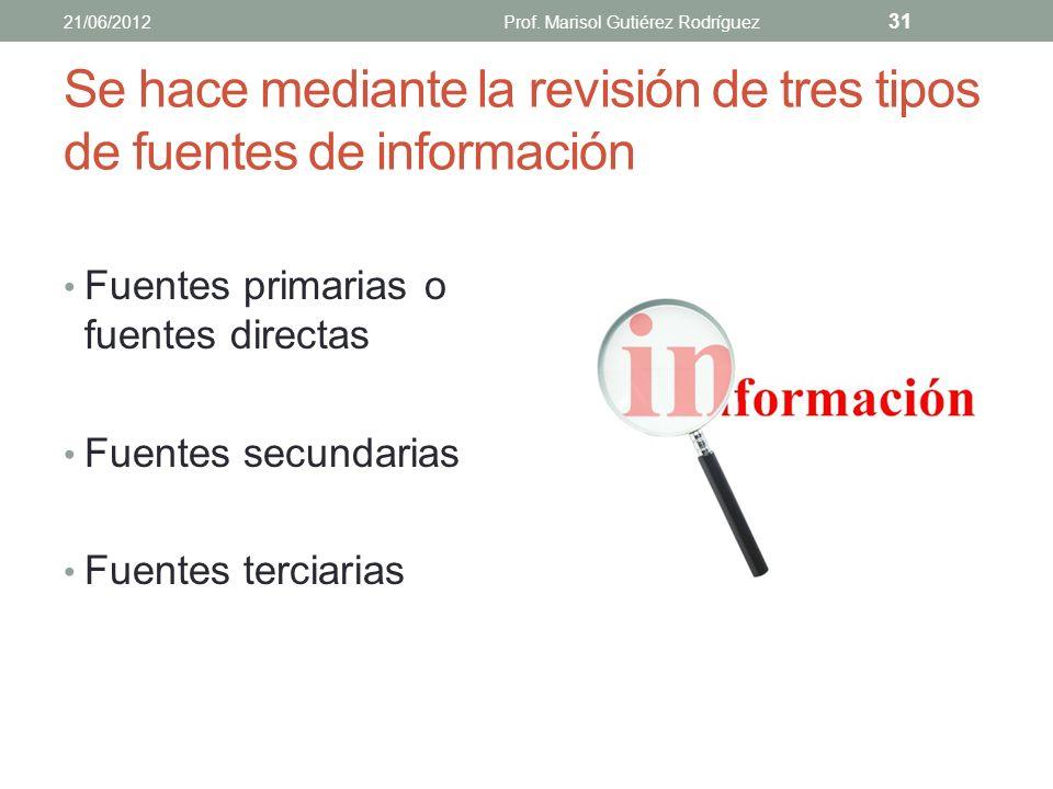 Se hace mediante la revisión de tres tipos de fuentes de información