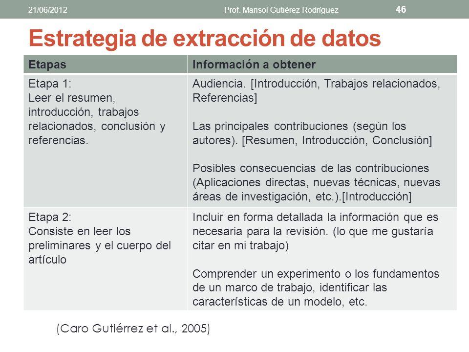 Estrategia de extracción de datos