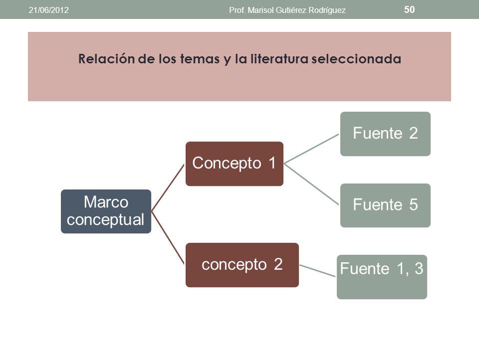 Relación de los temas y la literatura seleccionada