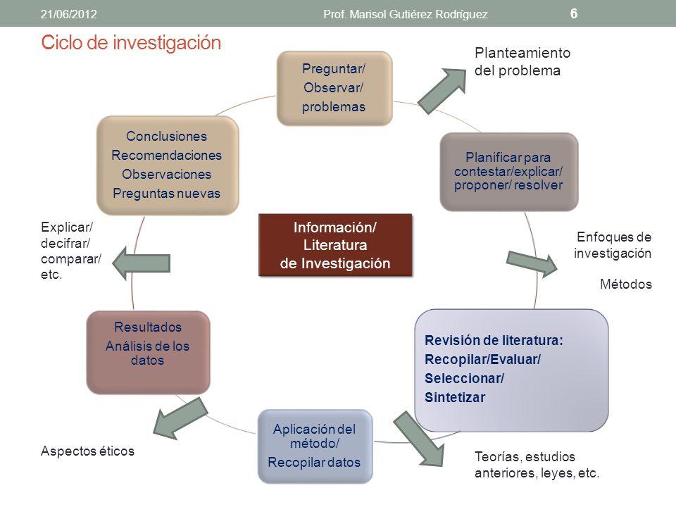 Ciclo de investigación
