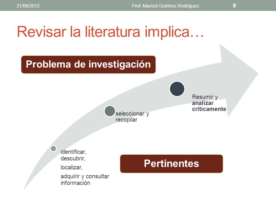Revisar la literatura implica…