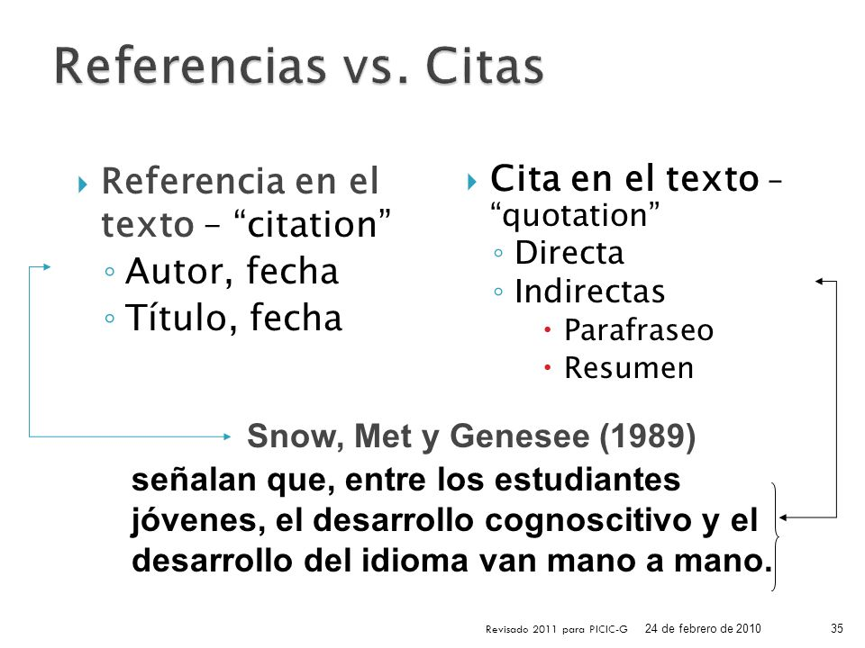 Referencias vs. Citas Referencia en el texto – citation Autor, fecha