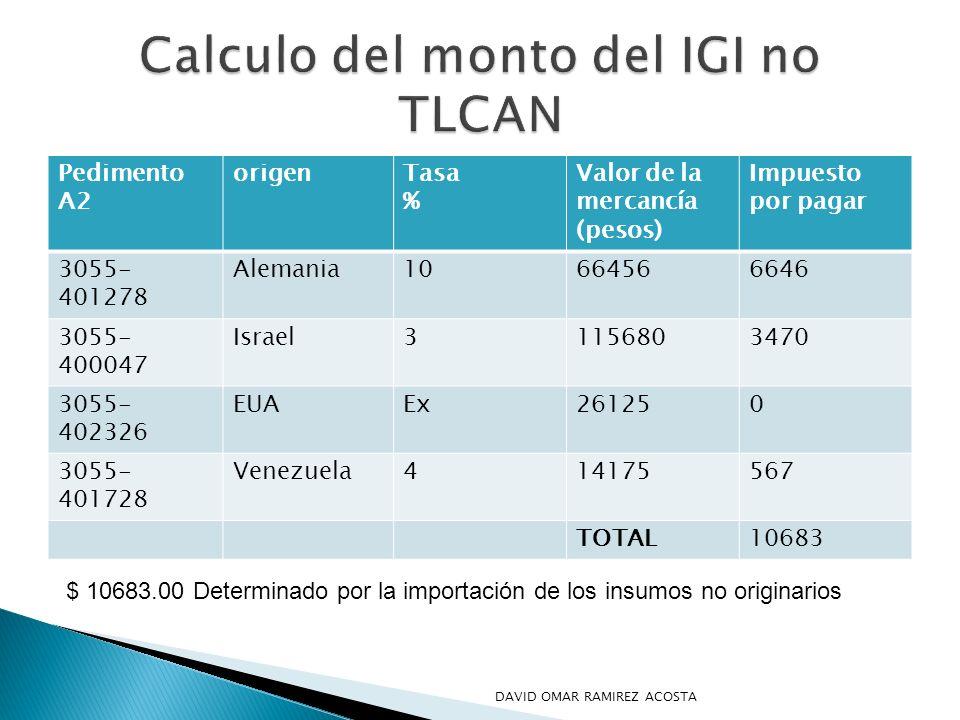 Calculo del monto del IGI no TLCAN