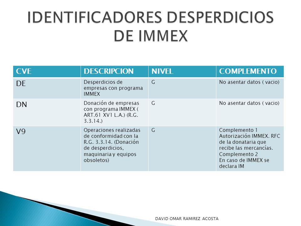 IDENTIFICADORES DESPERDICIOS DE IMMEX