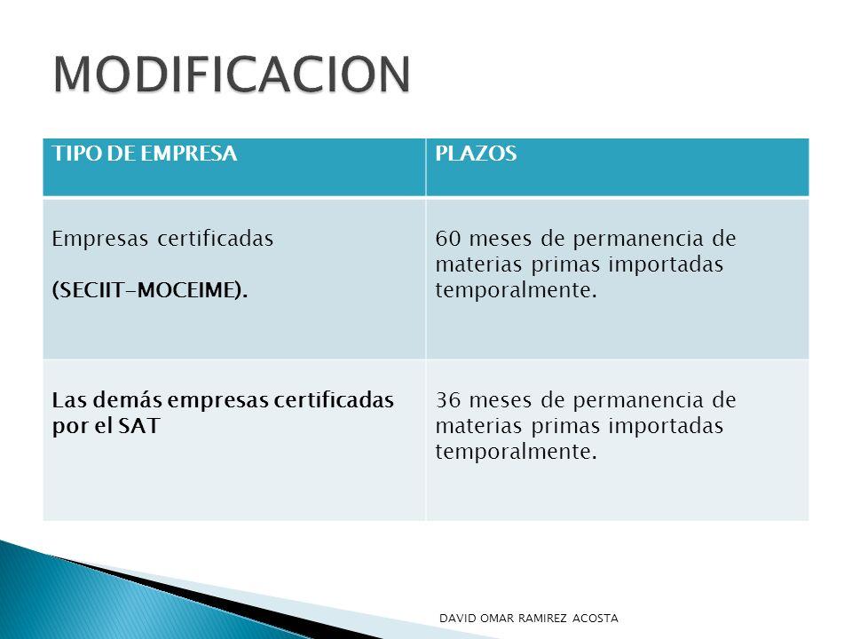 MODIFICACION TIPO DE EMPRESA PLAZOS Empresas certificadas