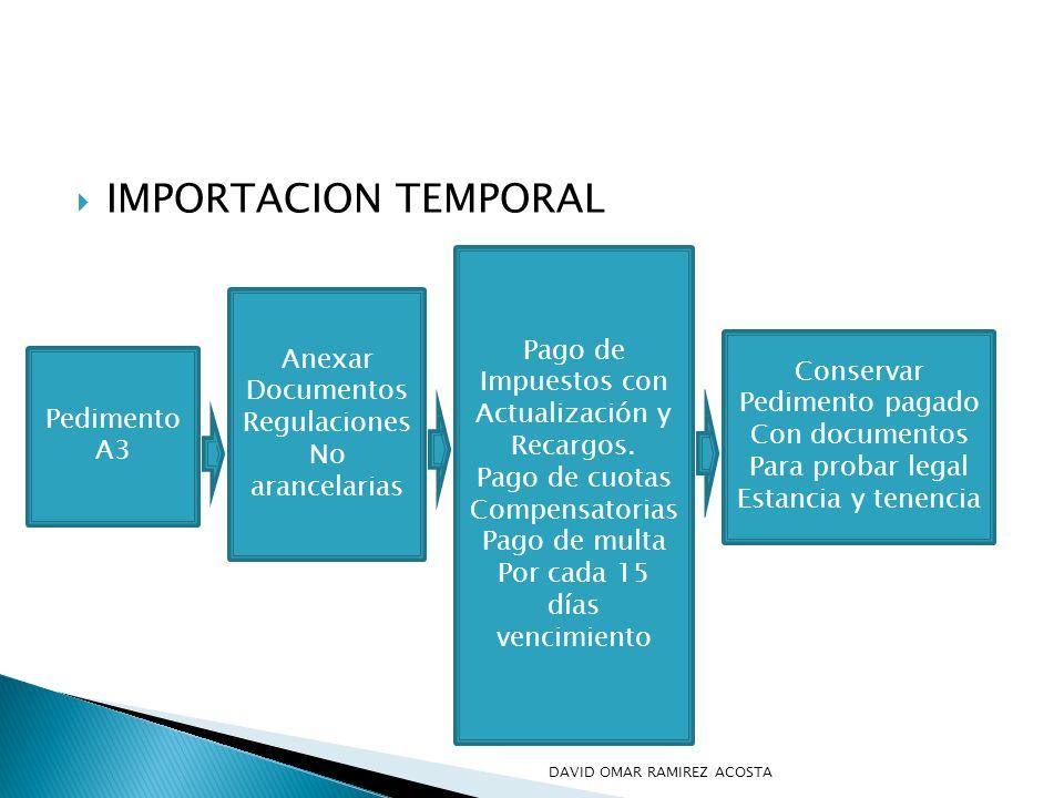 IMPORTACION TEMPORAL Pago de Impuestos con Actualización y Recargos.