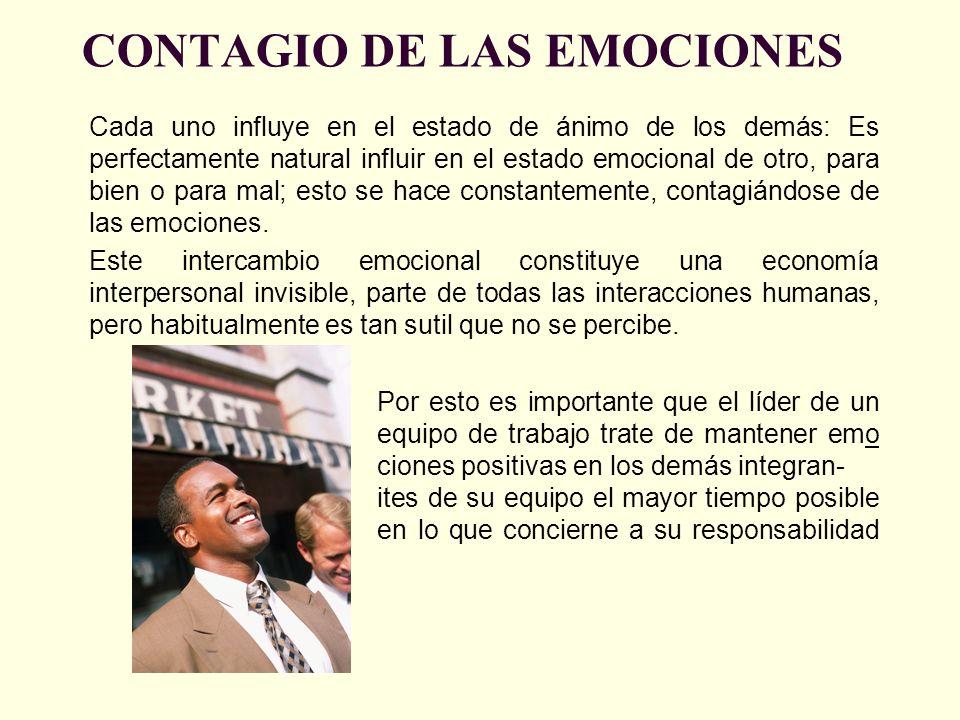 CONTAGIO DE LAS EMOCIONES