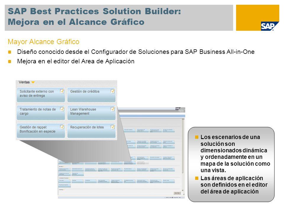 SAP Best Practices Solution Builder: Mejora en el Alcance Gráfico