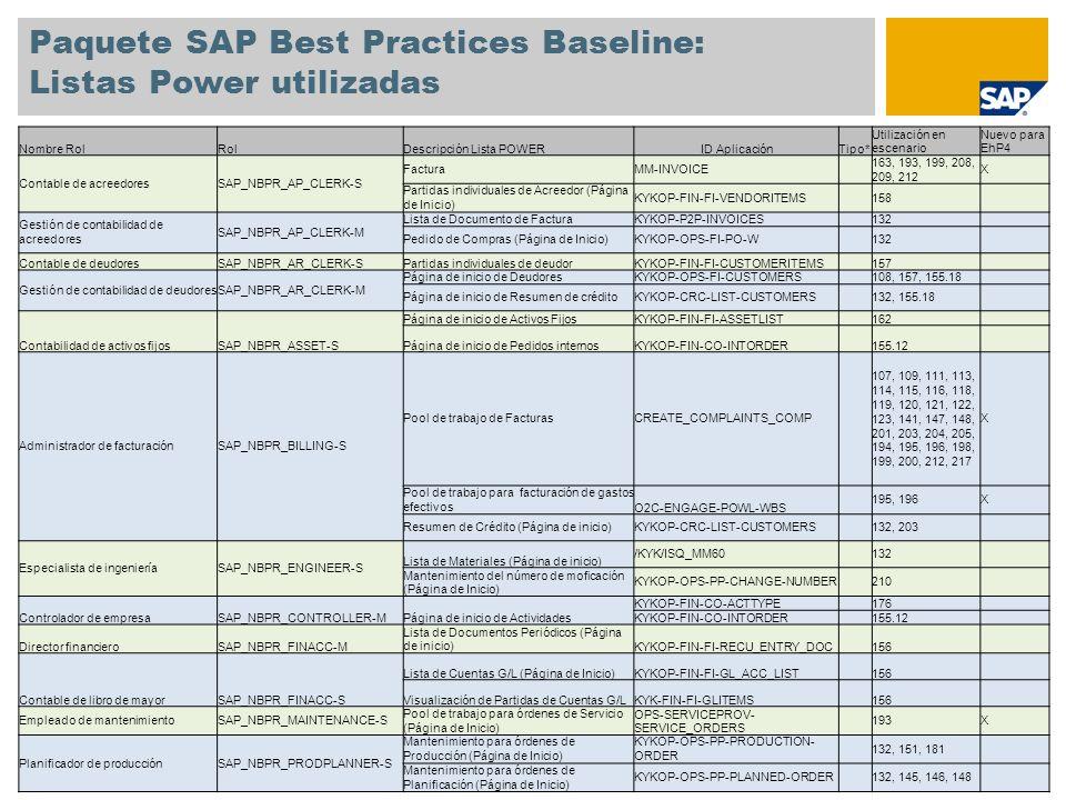 Paquete SAP Best Practices Baseline: Listas Power utilizadas