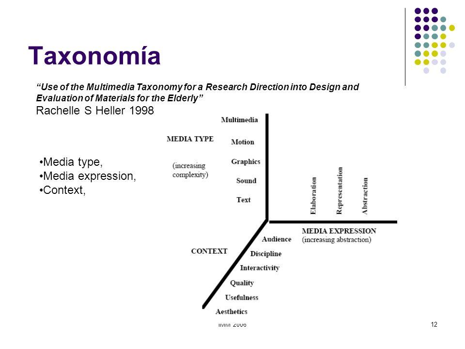 Taxonomía Rachelle S Heller 1998 Media type, Media expression,