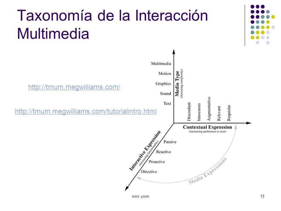 Taxonomía de la Interacción Multimedia