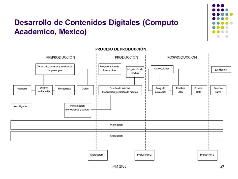 Desarrollo de Contenidos Digitales (Computo Academico, Mexico)